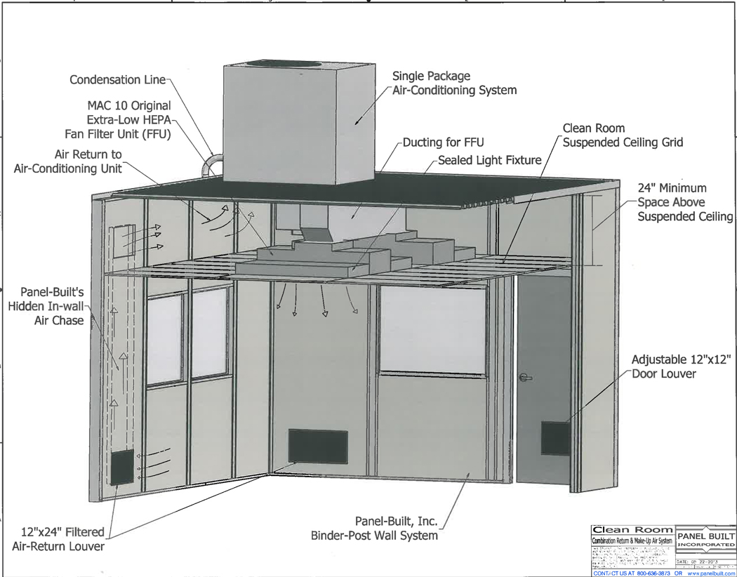 Cleanroom 171 Panel Built Inc